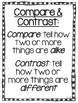 Reading Street Focus Board Posters: 4th Grade Unit 4 Weeks 1-5: {InkSaver}