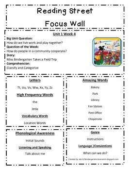 Reading Street Focus Sheet for Unit 1 Week 4