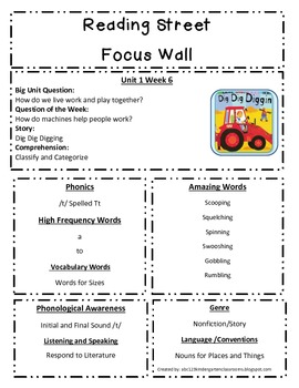 Reading Street Focus Sheet for Unit 1 Weeks 1-6