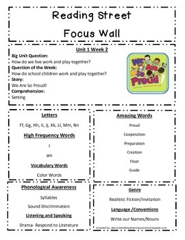 Reading Street Focus Sheets Bundle  for Units 1-6