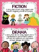 Reading Street Focus Wall - First Grade-EDITABLE {Entire Year - Over 330 Pages}