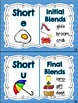 Reading Street Focus Wall - First Grade-EDITABLE {Entire Y