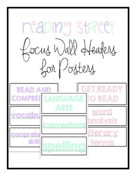 Reading Street Focus Wall Headings