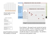 Reading Street Grade 1 Assessment Tracker and Guided Readi