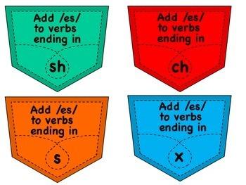 Reading Street Grade 1 The Class Pet Unit 3 Week 3