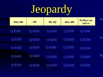 Reading Street Grade 1 Unit 5 Jeopardy-Style Review Game (Part 1)