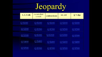 Reading Street Grade 1 Unit 3 Jeopardy-Style Review Game (Part 2)