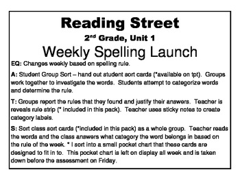 Reading Street, Grade 2, Unit 1 Weekly Spelling Launch: Whole Class Sort