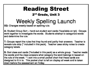 Reading Street, Grade 2, Unit 3 Weekly Spelling Launch: Whole Class Sort
