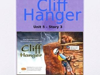 Reading Street Grade 4 Cliff Hanger Spelling PowerPoint