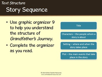 Reading Street Grade 4 Unit 1 Grandfather's Journey Common Core