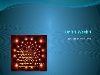 Reading Street Grade 4 Unit 1 Week 1 Powerpoint