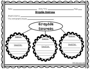 Reading Comprehension Worksheets BUNDLE! (Reading Street - Gr. 5)