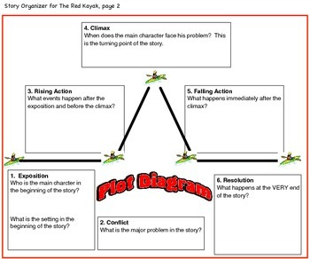 """Reading Street, Grade 5, Unit 1 Story 1, """"The Red Kayak"""""""