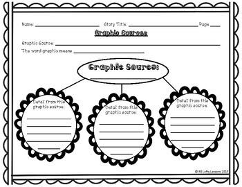 Graphic Sources Reading Comprehension Worksheet 2