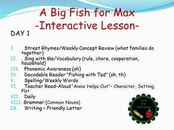 Reading Street Interactive Lessons (4 days) A Big Fish for Max- CUSTOMIZABLE