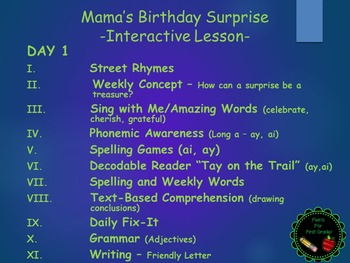 Reading Street Interactive Lessons (4 days) - Mama's Birthday Surprise
