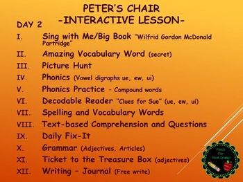 Reading Street Interactive Lessons (4 days) - Peter's Chair