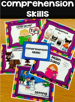 Reading Street Kindergarten Focus Posters Units 1-3  Part 1