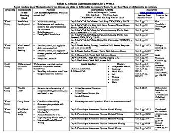 Reading Street 2007 Kindergarten Curriculum Maps Unit 2