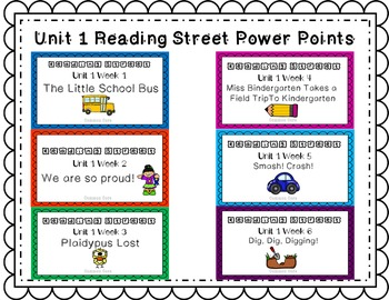 Reading Street. Kindergarten. Unit 1 Bundle Power Points