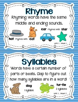 Reading Street Phonics Cards - Kindergarten