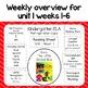 Reading Street Refrigerator Copy Unit 1 Weeks 1-6
