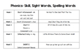 Reading Street Scope & Sequence