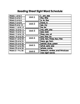Reading Street Sight Word Schedule