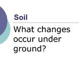 Reading Street Soil Vocabulary Frayer Models