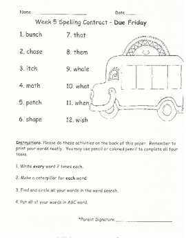 Reading Street Spelling Homework Unit 1