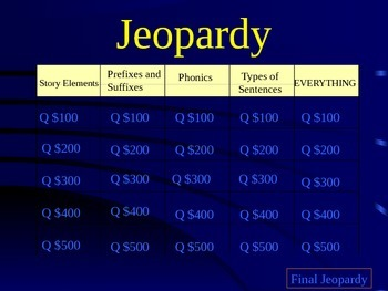 Third Grade Reading Street Unit 1 Jeopardy Review Game