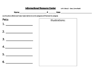 Reading Street Unit 1.1 Sam, Come Back! Informational Resources Center Activity