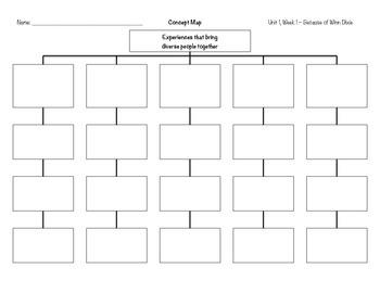 Reading Street Unit 1 4th Grade Concept Maps
