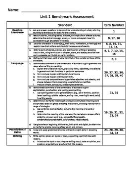 Reading Street Unit 1 Benchmark Gradesheet