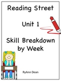 Reading Street Unit 1 Breakdown - First Grade
