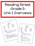 Reading Street Unit 1 Overviews (Gr. 5)