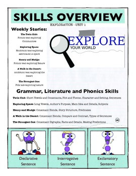Reading Street Unit 1 Skills Overview - Second Grade