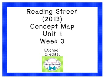 Reading Street Unit 1 Week 3 Concept Map