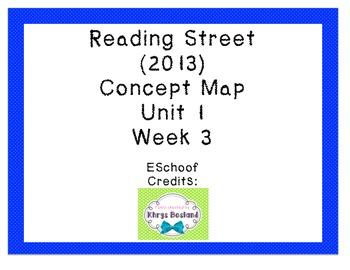 Reading Street Unit 1 Week 3 Concept Map