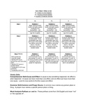 Reading Street Unit 2 Guided Reading Group Lesson Plans