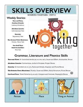 Reading Street Unit 2 Skills Overview - Second Grade