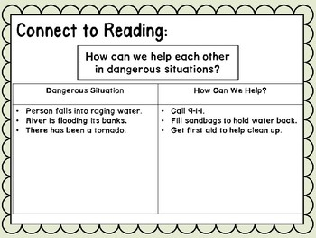 Reading Street Unit 2 Week 1 Power Point Tara and Tiree Second Grade