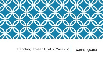 Reading Street Unit 2 Week 2 I Wanna Iquana ppt.