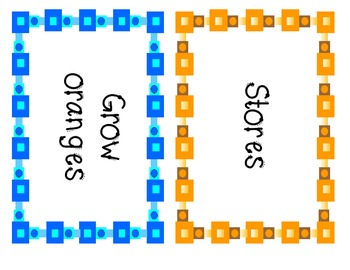 Reading Street Unit 2 Week 3 Concept Map