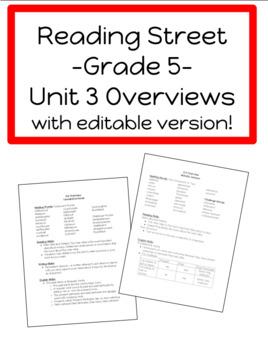 Reading Street Unit 3 Overviews (Gr. 5)