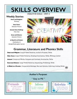 Reading Street Unit 3 Skills Overview - Second Grade