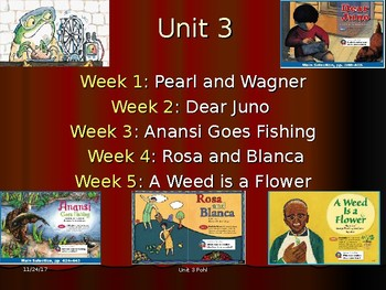 Reading Street Unit 3 Weeks 1-5 Powerpoint