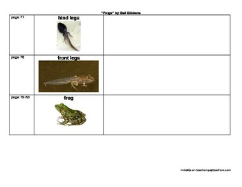 """Reading Street, Unit 4 """"Frogs"""" by Gail Gibbons"""