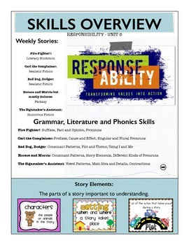 Reading Street Unit 5 Skills Overview - Second Grade